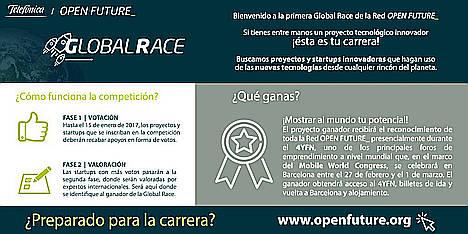 Casi doscientos inscritos de 26 países ya compiten en la primera edición de la Tof_ Global Race