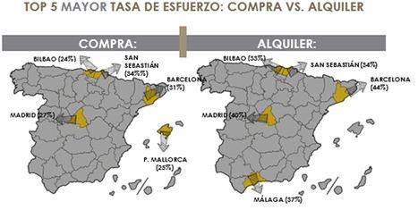 A las familias españolas les es más rentable pagar una hipoteca que un alquiler