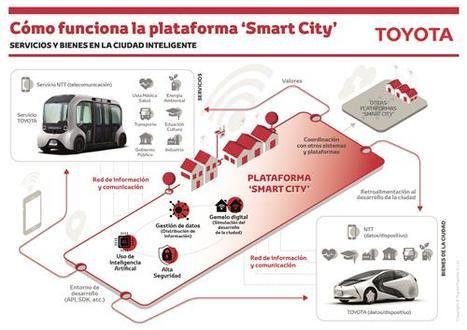 Toyota da un paso más para convertirse en un proveedor de movilidad