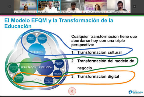 La transformación digital, indispensable en el nuevo modelo educativo
