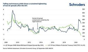 Tres razones por las que los mercados emergentes son menos vulnerables a otro tapering