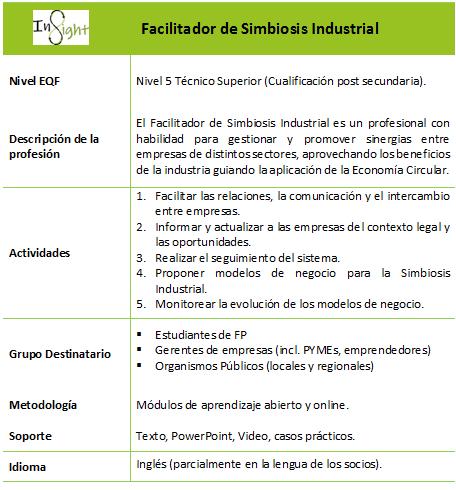 Un nuevo plan de estudios conjunto para desarrollar el perfil profesional de facilitador de simbiosis industrial