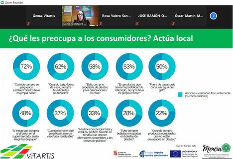 Vitartis organiza más de 100 reuniones B2B para desarrollar soluciones innovadoras y sostenibles en envases alimentarios