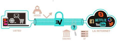 VPN, definición y ventajas