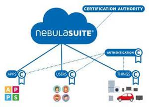 VíntegrisTECH lanza nebulaSUITE, solución global de seguridad para el Internet of Everything