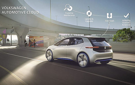 Volkswagen y Microsoft se asocian para brindar a los conductores un viaje conectado y sin interrupciones