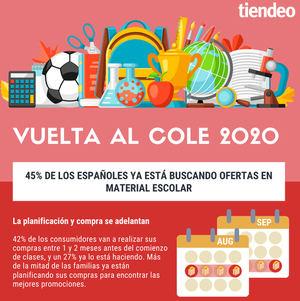 8 de cada 10 españoles esperan más ofertas por parte de los comercios para la vuelta al cole