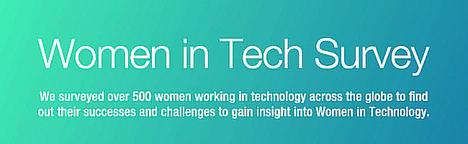 Más de un 60% de las mujeres que trabajan en el sector tecnológico siente que no se las toma en serio