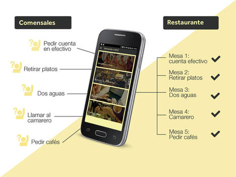 Weat Club, la app para restaurantes y foodies, llega a Valencia