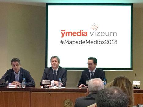 Ymedia Vizeum lanza la nueva versión 2018 del mapa interactivo de medios