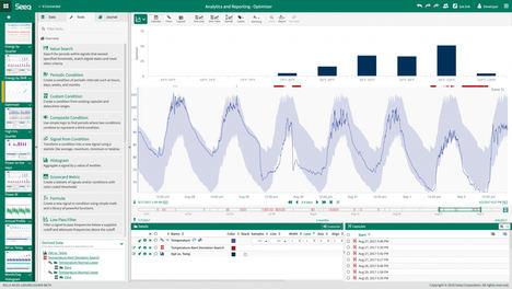 Seeq amplía su soporte del aprendizaje automático para democratizar la innovación de la ciencia de datos