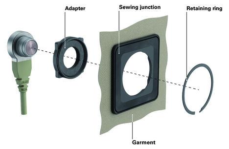 Soluciones de conectividad wearable más fáciles de integrar en estructuras flexibles