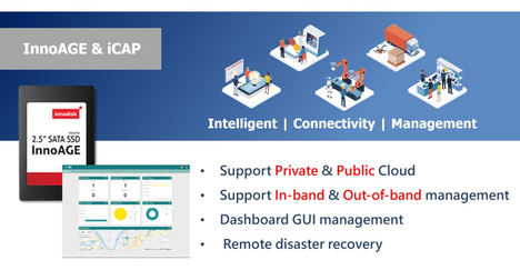 Innodisk y DFI combinan su experiencia para crear la mejor gestión de dispositivos IoT