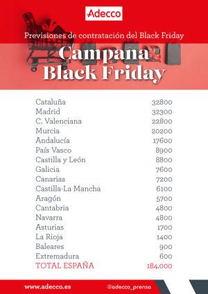 El e-Commerce salvará la campaña del Black Friday en la que se esperan repetir las mismas contrataciones del año pasado: 184.000 en todo el país