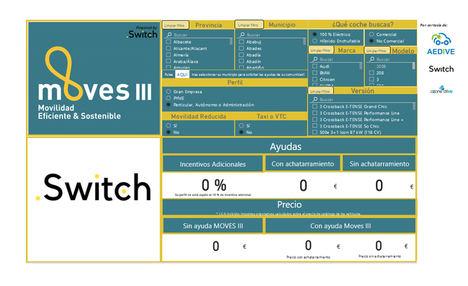 AEDIVE presenta una herramienta gratuita para conocer los descuentos del MOVES III por tipo y modelo de turismo y comercial ligero