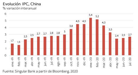 El IBEX 35 (+1,49%) lidera las subidas en Europa impulsado principalmente por los sectores bancario y turístico