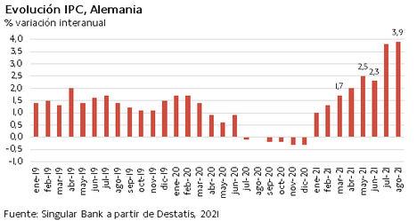 El IBEX 35 lidera las caídas en Europa y cierra la semana por debajo de 8.700 puntos