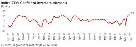 Los valores turísticos impulsan al IBEX 35 (+2,97%) por encima de los avances de las bolsas europeas