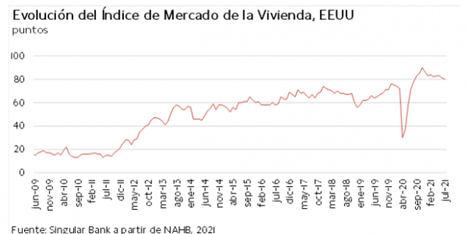 Nueva jornada a la baja de los mercados de renta variable
