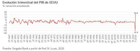 El IBEX 35 (+1,85%), en una sesión de menos a más, ha superado el umbral de 7.900 puntos