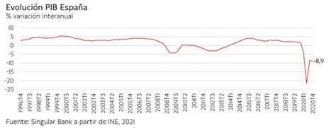 Mayor avance del IBEX 35 en las últimas dos semanas: +1,05% hasta 8.498 puntos