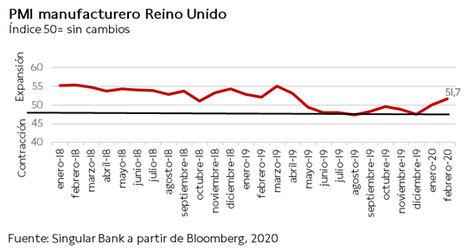 El IBEX 35 comienza la semana avanzando un +0,21% hasta los 8.742 puntos
