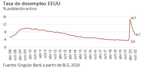 Quinta semana consecutiva al alza del IBEX 35, que alcanza nuevos máximos desde el 6 de marzo