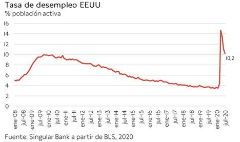 El principal índice de la bolsa española se revaloriza un 1,06% en la semana, tras caer hoy un 0,11%
