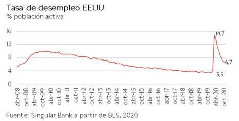 El IBEX 35 ha cerrado la primera semana de 2021 con una revalorización de un 4,14%