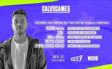 Los CalvoGames de TheGrefg baten el récord histórico de Twitch en habla hispana