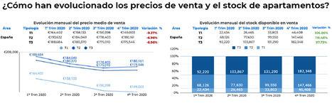 Cataluña, Galicia y Baleares las regiones en las que más bajaron los precios de venta de viviendas en España en 2020