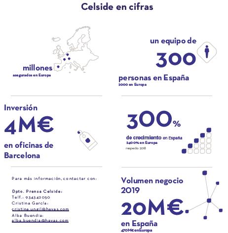 Celside Insurance, la nueva marca internacional especialista en asegurar el mundo conectado