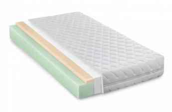 Las ventajas de un colchón viscoelástico con muelles según Colchas.org
