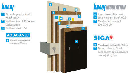 Knauf Insulation equipa la fachada exterior de una singular vivienda industrializada Passivhaus en Madrid