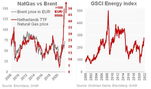 La crisis energética es un gran factor de riesgo para este invierno