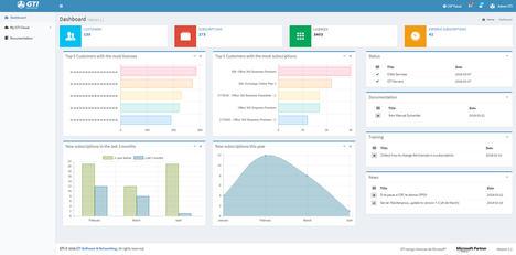 GTI incorpora un nuevo dashboard a su plataforma CSP de gestión de suscripciones cloud públicas