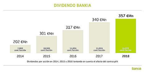 """Goirigolzarri: """"Bankia ha entrado en 2019 con una enorme fuerza comercial e inicia una etapa de crecimiento"""""""