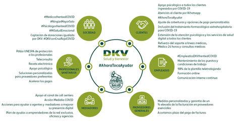 DKV refuerza el compromiso con sus proveedores y colaboradores con medidas ante la crisis derivada de la COVID-19