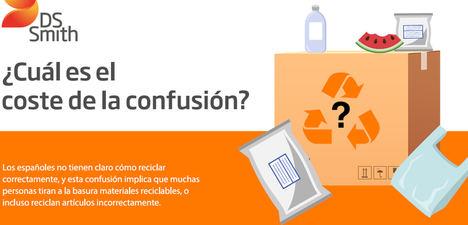 Cuatro de cada diez españoles prefieren no reciclar por miedo a equivocarse