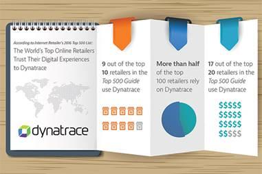 Dynatrace gestiona el rendimiento de nueve de las diez primeras empresas de comercio electrónico del mundo