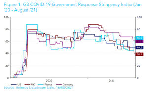 Ebury prevé la depreciación del dólar frente a la mayoría de sus pares, incluido el euro