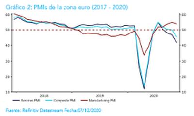 """Ebury: """"Cualquier declaración de la presidenta del BCE en la reunión de mañana sobre la actual fortaleza del euro sería el mayor riesgo para la moneda"""""""
