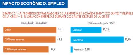 Las empresas españolas piden que se mantengan las reglas fiscales y laborales, y demandan incentivos al consumo y ayudas para la digitalización