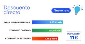 Endesa lanza 'Única': una cuota fija personalizada para cada hogar basada en energía 100% sostenible