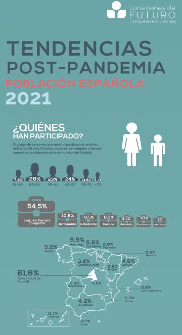 Los españoles califican con un 6,7 su satisfacción con la sanidad