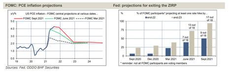 Estados Unidos: actualización de los debates monetarios y fiscales