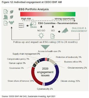 El diálogo y la participación impactan en la estrategia de la empresa y en el compromiso ESG de las small caps