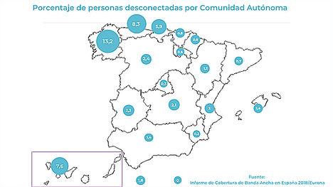 La brecha digital se reduce, pero más de 3,2 millones de españoles sufren todavía una conexión lenta y limitada