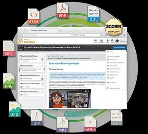 Plataformas e-learning: el futuro de la formación online