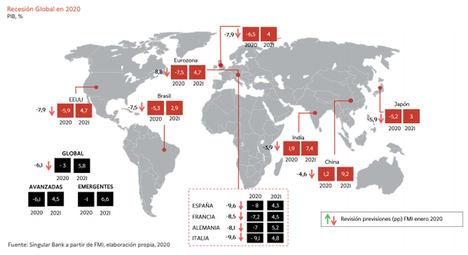 El FMI proyecta la mayor recesión desde la Gran Depresión de 1929